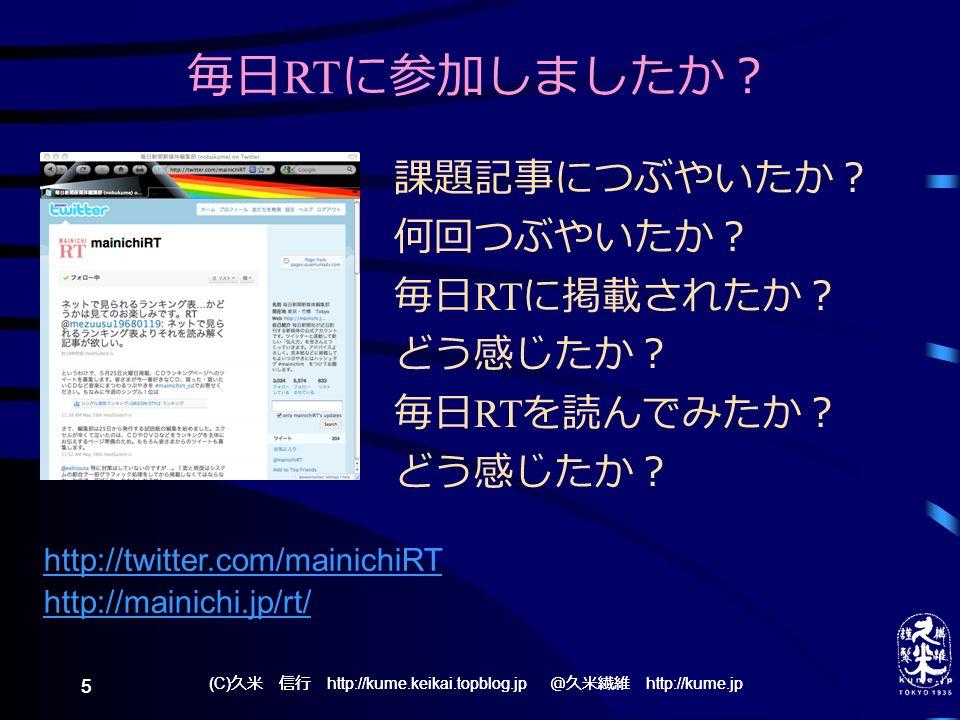 (C) 久米 信行 http://kume.keikai.topblog.jp @久米繊維 http://kume.jp 5 5 毎日 RT に参加しましたか? 課題記事につぶやいたか? 何回つぶやいたか? 毎日 RT に掲載されたか? どう感じたか? 毎日 RT を読んでみたか? どう感じたか? http://twitter.com/mainichiRT http://mainichi.jp/rt/