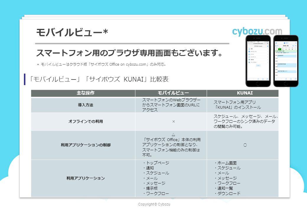 Copyright © Cybozu モバイルビュー* * モバイルビューはクラウド版「サイボウズ Office on cybozu.com」のみ対応。 主な操作モバイルビューKUNAI 導入方法 スマートフォンのWebブラウザー からスマートフォン画面のURLに アクセス スマートフォン用アプリ 「KUNAI」のインストール オフラインでの利用× スケジュール、メッセージ、メール、 ワークフローのシンク済みのデータ の閲覧のみ可能。 利用アプリケーションの制御 △ 「サイボウズ Office」本体の利用 アプリケーションの制御となり、 スマートフォン機能のみの制御は 不可。 ○ 利用アプリケーション ・トップページ ・通知 ・スケジュール ・メール ・メッセージ ・掲示板 ・ワークフロー ・ホーム画面 ・スケジュール ・メール ・メッセージ ・ワークフロー ・通知一覧 ・ダウンロード スマートフォン用のブラウザ専用画面もございます。 「モバイルビュー」「サイボウズ KUNAI」比較表