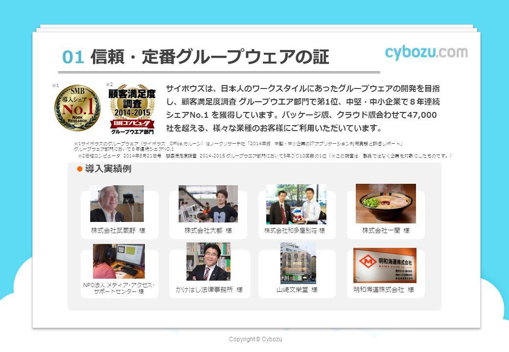 Copyright © Cybozu 01 信頼・定番グループウェアの証 サイボウズは、日本人のワークスタイルにあったグループウェアの開発を目指 し、顧客満足度調査 グループウエア部門で第1位、中堅・中小企業で8年連続 シェアNo.1 を獲得しています。パッケージ版、クラウド版合わせて47,000 社を超える、様々な業種のお客様にご利用いただいています。 導入実績例 株式会社大都 様 株式会社和多屋別荘 様 株式会社一蘭 様 かけはし法律事務所 様山崎文栄堂 様明和海運株式会社 様 ※1サイボウズのグループウェア(サイボウズ Office,ガルーン)はノークリサーチ社「2014年版 中堅・中小企業のITアプリケーション利用実態と評価レポート」 グループウェア部門において8年連続シェアNO.1 株式会社武蔵野 様 NPO法人 メディア・アクセス・ サポートセンター 様 ※2日経コンピュータ 2014年8月21日号 顧客満足度調査 2014-2015 グループウエア部門において5年ぶり10回目の1位(※この調査は、製品ではなく企業を対象にしたものです。) ※1 ※2