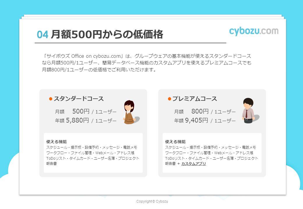 Copyright © Cybozu 04 月額500円からの低価格 「サイボウズ Office on cybozu.com」は、グループウェアの基本機能が使えるスタンダードコース なら月額500円/1ユーザー、簡易データベース機能のカスタムアプリを使えるプレミアムコースでも 月額800円/1ユーザーの低価格でご利用いただけます。 月額 500円 / 1ユーザー 年額 5,880円 / 1ユーザー スタンダードコース 使える機能 スケジュール・掲示板・設備予約・メッセージ・電話メモ ワークフロー・ファイル管理・Webメール・アドレス帳 ToDoリスト・タイムカード・ユーザー名簿・プロジェクト 報告書 月額 800円 / 1ユーザー 年額 9,405円 / 1ユーザー プレミアムコース 使える機能 スケジュール・掲示板・設備予約・メッセージ・電話メモ ワークフロー・ファイル管理・Webメール・アドレス帳 ToDoリスト・タイムカード・ユーザー名簿・プロジェクト 報告書 + カスタムアプリ