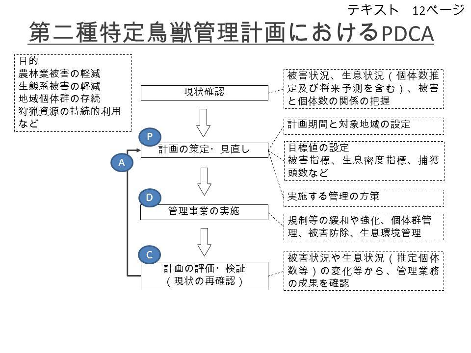 第二種特定鳥獣管理計画における PDCA 目的 農林業被害の軽減 生態系被害の軽減 地域個体群の存続 狩猟資源の持続的利用 など 計画の策定・見直し 現状確認 計画の評価・検証 (現状の再確認) 被害状況や生息状況(推定個体 数等)の変化等から、管理業務 の成果を確認 目標値の設定 被害指標、生息密度指標、捕獲 頭数など 被害状況、生息状況(個体数推 定及び将来予測を含む)、被害 と個体数の関係の把握 実施する管理の方策 管理事業の実施 規制等の緩和や強化、個体群管 理、被害防除、生息環境管理 計画期間と対象地域の設定 P D C A テキスト 12 ページ