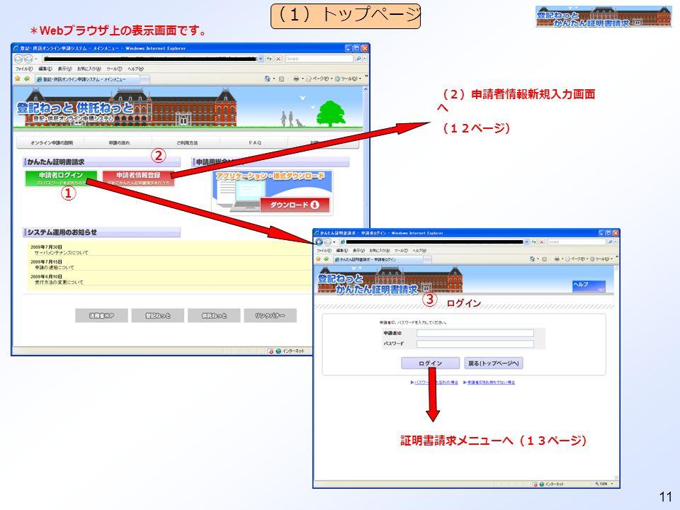 11 (1)トップページ * Web ブラウザ上の表示画面です。 (2)申請者情報新規入力画面 へ (12ページ) ① ② ③ 証明書請求メニューへ(13ページ)