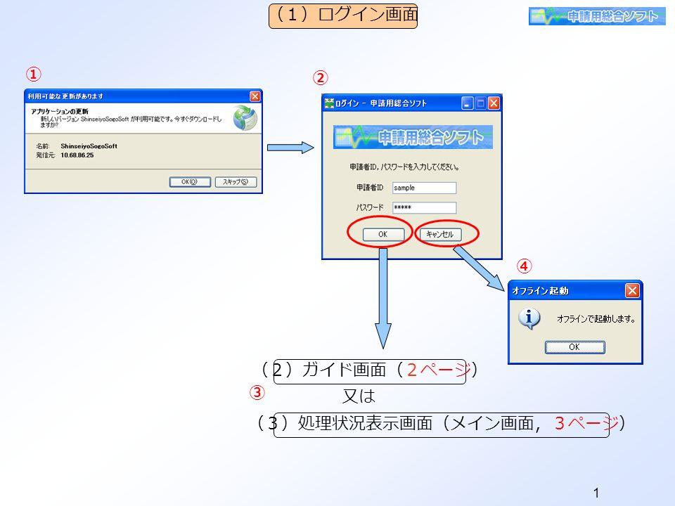 1 (1)ログイン画面 (3)処理状況表示画面(メイン画面,3ページ) (2)ガイド画面(2ページ) 又は ① ② ③ ④