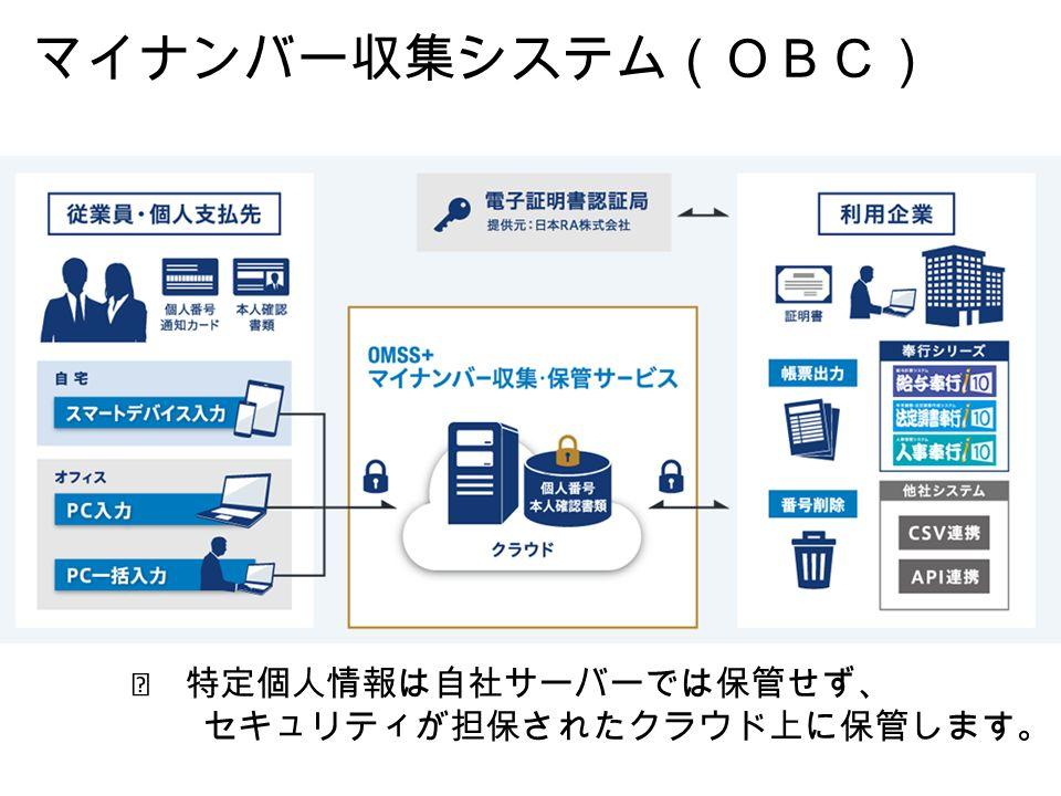 マイナンバー収集システム(OBC) ※ 特定個人情報は自社サーバーでは保管せず、 セキュリティが担保されたクラウド上に保管します。