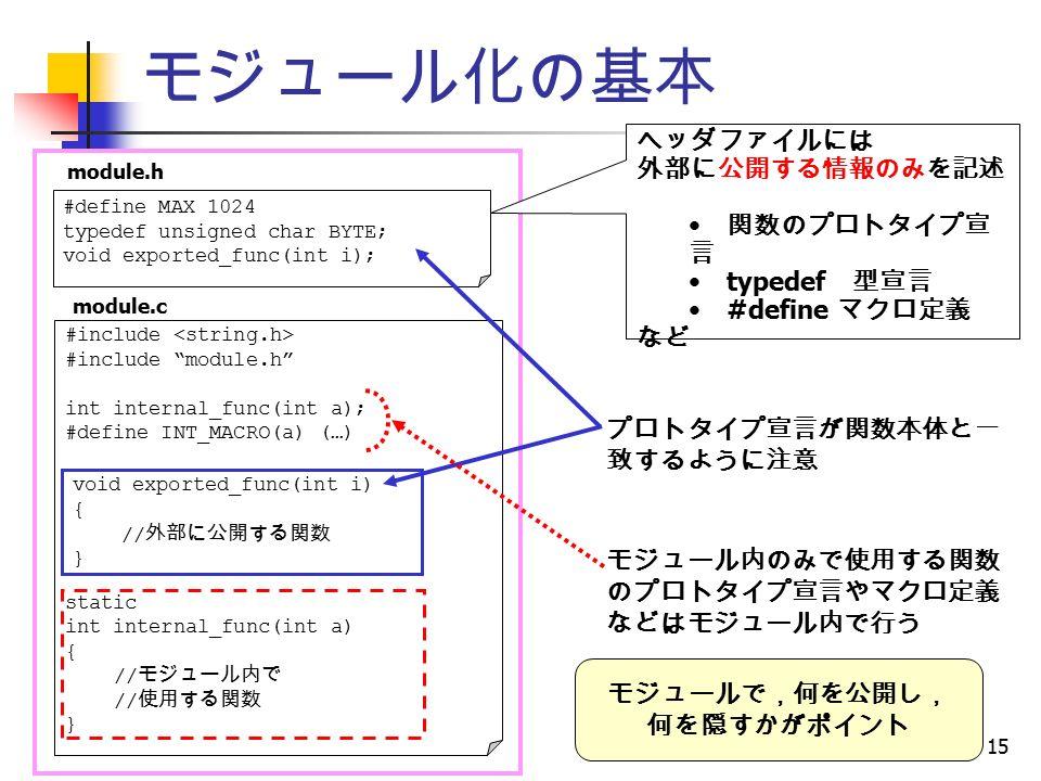 15 モジュール化の基本 #include #include module.h int internal_func(int a); #define INT_MACRO(a) (…) static int internal_func(int a) { // モジュール内で // 使用する関数 } module.c module.h void exported_func(int i) { // 外部に公開する関数 } ヘッダファイルには 外部に公開する情報のみを記述 関数のプロトタイプ宣 言 typedef 型宣言 #define マクロ定義 など プロトタイプ宣言が関数本体と一 致するように注意 モジュール内のみで使用する関数 のプロトタイプ宣言やマクロ定義 などはモジュール内で行う モジュールで,何を公開し, 何を隠すかがポイント #define MAX 1024 typedef unsigned char BYTE; void exported_func(int i);