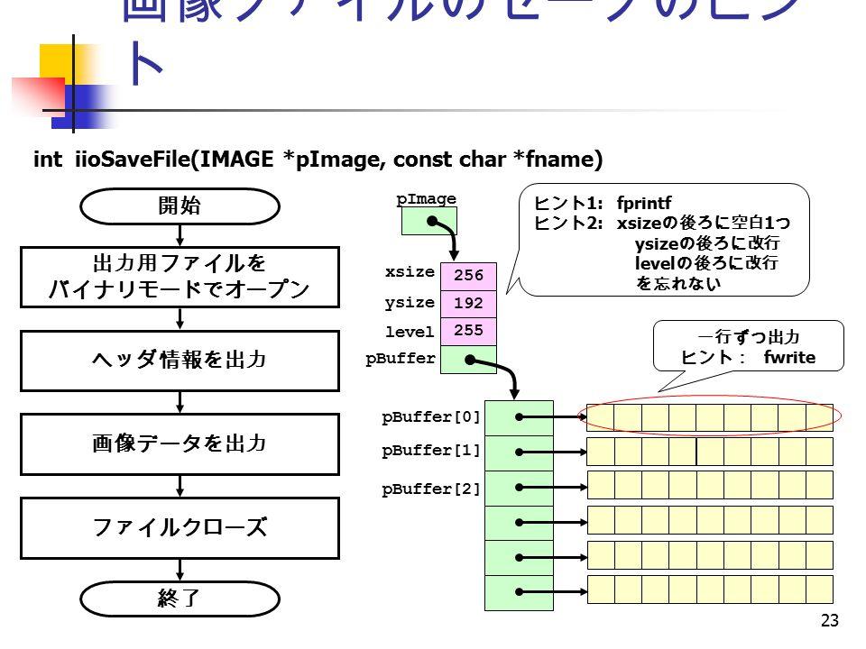 23 画像ファイルのセーブのヒン ト 出力用ファイルを バイナリモードでオープン ヘッダ情報を出力 画像データを出力 ファイルクローズ 開始 終了 int iioSaveFile(IMAGE *pImage, const char *fname) 256 192 255 xsize ysize level pBuffer pImage pBuffer[0] pBuffer[1] pBuffer[2] 一行ずつ出力 ヒント: fwrite ヒント 1: fprintf ヒント 2: xsize の後ろに空白 1 つ ysize の後ろに改行 level の後ろに改行 を忘れない