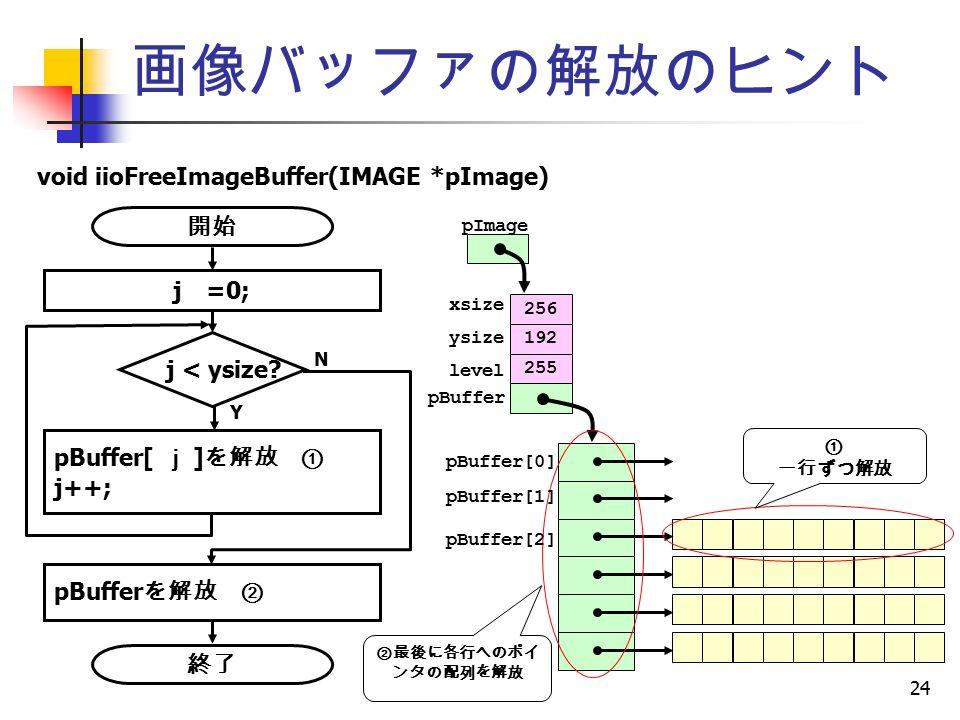 24 画像バッファの解放のヒント void iioFreeImageBuffer(IMAGE *pImage) pBuffer を解放 ② 開始 終了 j < ysize.