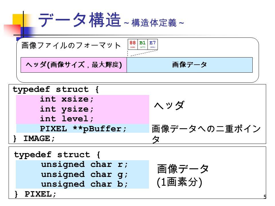 5 データ構造 ~構造体定義~ 画像ファイルのフォーマット ヘッダ ( 画像サイズ,最大輝度 ) 画像データ 88 (136) B1 (177) E7 (231) typedef struct { int xsize; int ysize; int level; PIXEL **pBuffer; } IMAGE; ヘッダ 画像データへの二重ポイン タ typedef struct { unsigned char r; unsigned char g; unsigned char b; } PIXEL; 画像データ (1 画素分 )