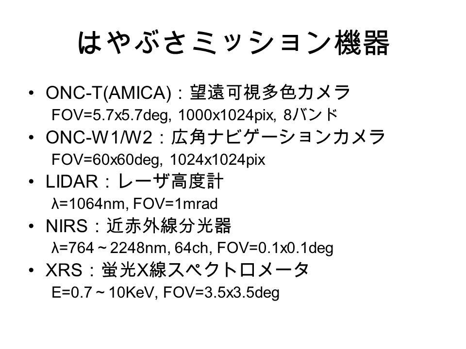 はやぶさミッション機器 ONC-T(AMICA) :望遠可視多色カメラ FOV=5.7x5.7deg, 1000x1024pix, 8 バンド ONC-W1/W2 :広角ナビゲーションカメラ FOV=60x60deg, 1024x1024pix LIDAR :レーザ高度計 λ=1064nm, FOV=1mrad NIRS :近赤外線分光器 λ=764 ~ 2248nm, 64ch, FOV=0.1x0.1deg XRS :蛍光 X 線スペクトロメータ E=0.7 ~ 10KeV, FOV=3.5x3.5deg
