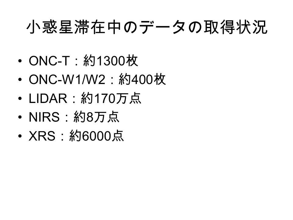 小惑星滞在中のデータの取得状況 ONC-T :約 1300 枚 ONC-W1/W2 :約 400 枚 LIDAR :約 170 万点 NIRS :約 8 万点 XRS :約 6000 点
