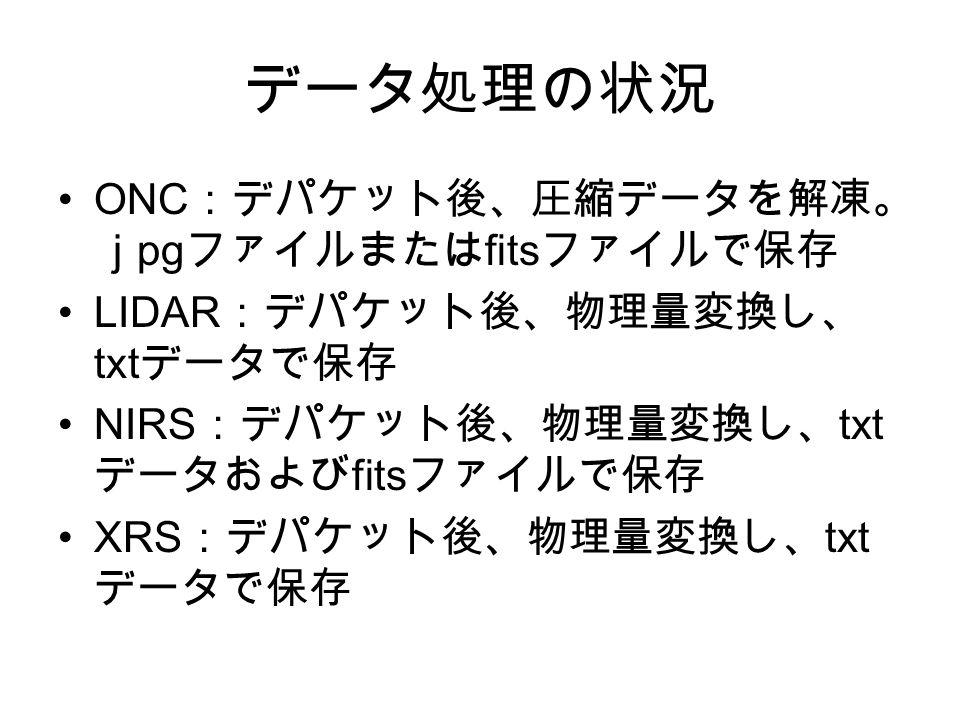 データ処理の状況 ONC :デパケット後、圧縮データを解凍。 j pg ファイルまたは fits ファイルで保存 LIDAR :デパケット後、物理量変換し、 txt データで保存 NIRS :デパケット後、物理量変換し、 txt データおよび fits ファイルで保存 XRS :デパケット後、物理量変換し、 txt データで保存