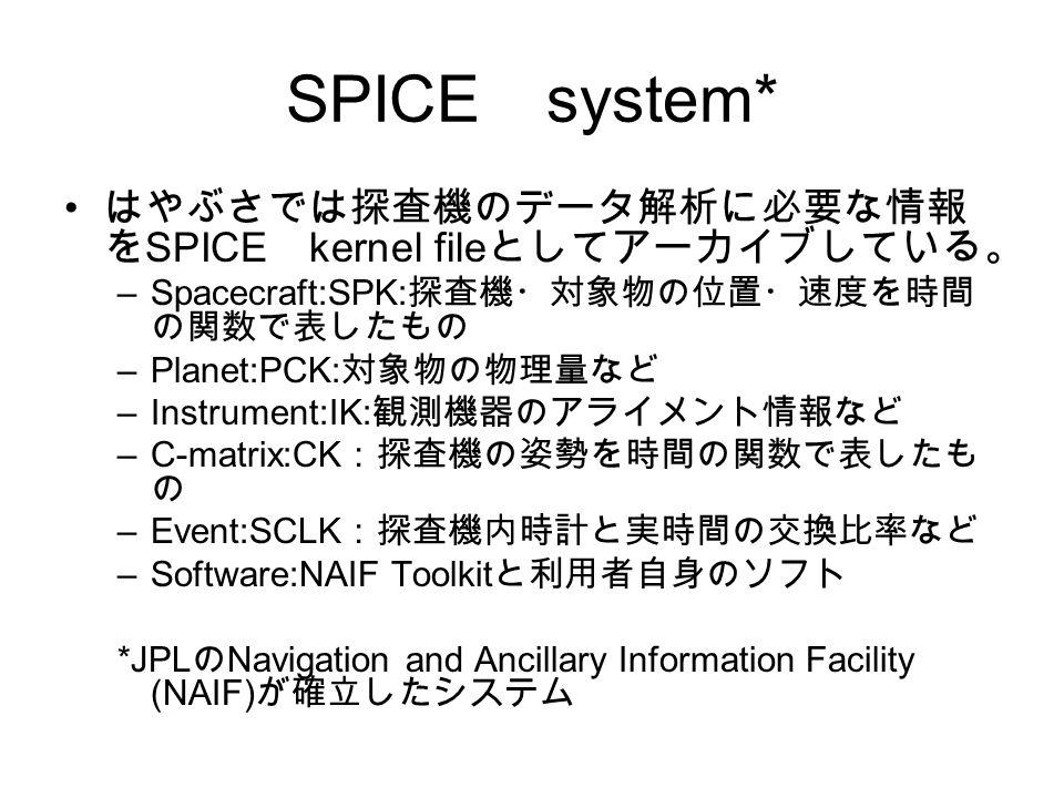 SPICE system* はやぶさでは探査機のデータ解析に必要な情報 を SPICE kernel file としてアーカイブしている。 –Spacecraft:SPK: 探査機・対象物の位置・速度を時間 の関数で表したもの –Planet:PCK: 対象物の物理量など –Instrument:IK: 観測機器のアライメント情報など –C-matrix:CK :探査機の姿勢を時間の関数で表したも の –Event:SCLK :探査機内時計と実時間の交換比率など –Software:NAIF Toolkit と利用者自身のソフト *JPL の Navigation and Ancillary Information Facility (NAIF) が確立したシステム