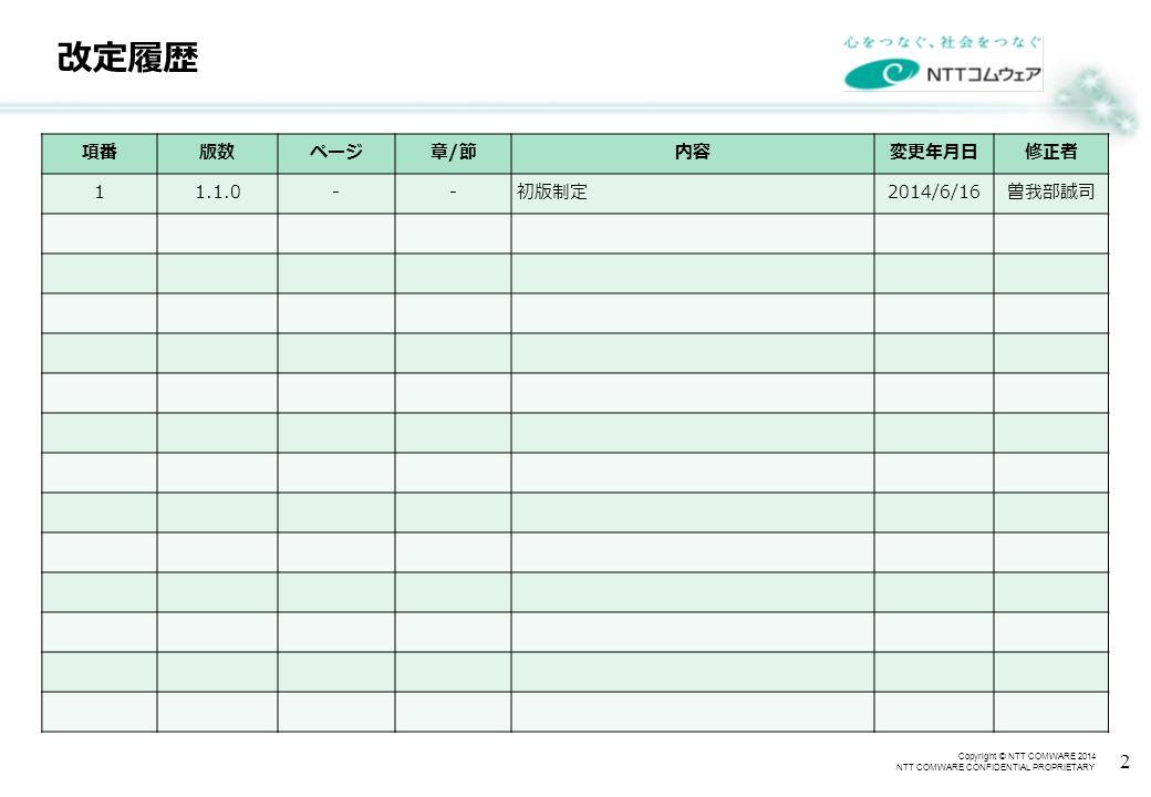 Copyright © NTT COMWARE 2014 NTT COMWARE CONFIDENTIAL PROPRIETARY 改定履歴 2 項番版数ページ章/節章/節内容変更年月日修正者 11.1.0-- 初版制定 2014/6/16 曽我部誠司