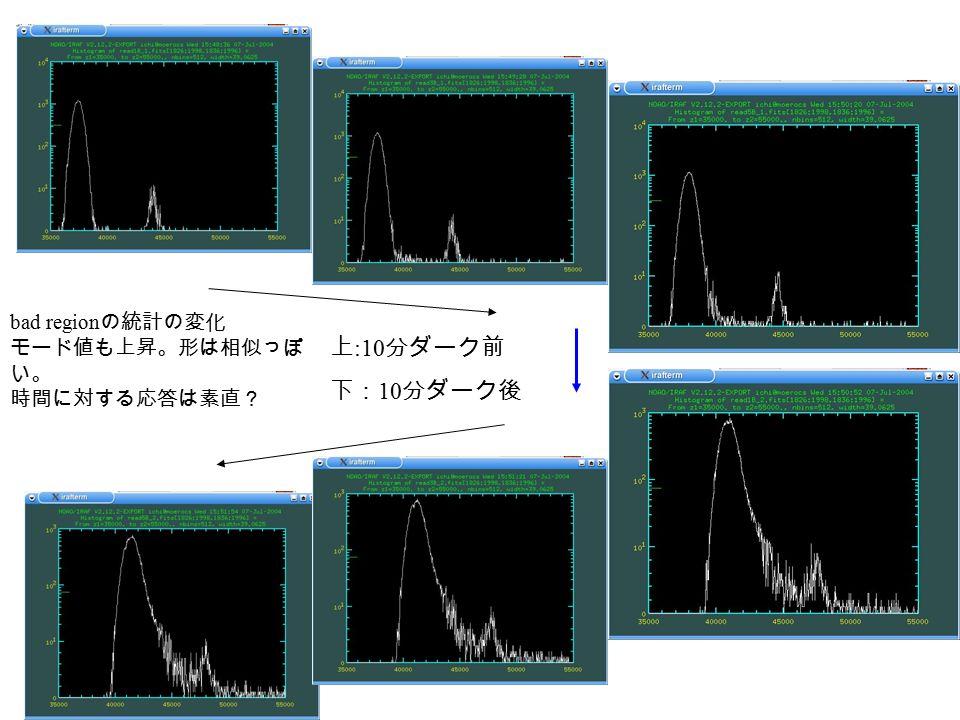 上 :10 分ダーク前 下: 10 分ダーク後 bad region の統計の変化 モード値も上昇。形は相似っぽ い。 時間に対する応答は素直?