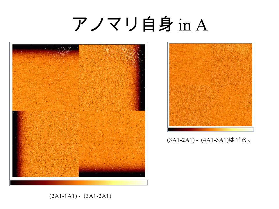 アノマリ自身 in A (2A1-1A1) - (3A1-2A1) (3A1-2A1) - (4A1-3A1) は平ら。