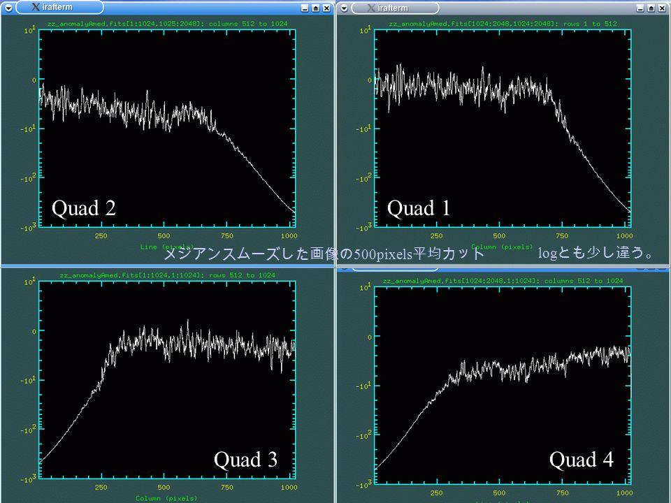 Quad 1Quad 2 Quad 3Quad 4 メジアンスムーズした画像の 500pixels 平均カット log とも少し違う。