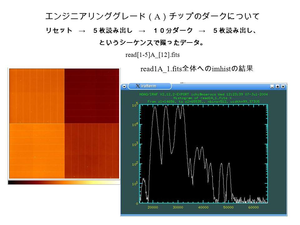 エンジニアリンググレード( A )チップのダークについて read1A_1.fits 全体への imhist の結果 リセット → 5枚読み出し → 10分ダーク → 5枚読み出し、 というシーケンスで撮ったデータ。 read[1-5]A_[12].fits