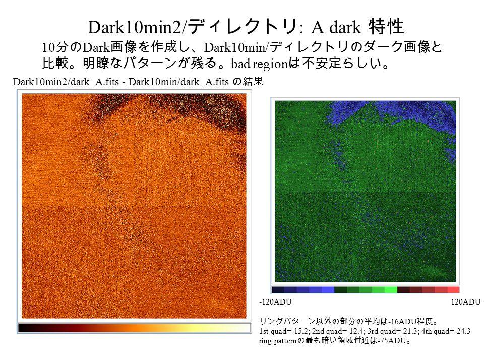 Dark10min2/ ディレクトリ : A dark 特性 10 分の Dark 画像を作成し、 Dark10min/ ディレクトリのダーク画像と 比較。明瞭なパターンが残る。 bad region は不安定らしい。 Dark10min2/dark_A.fits - Dark10min/dark_A.fits の結果 -120ADU 120ADU リングパターン以外の部分の平均は -16ADU 程度。 1st quad=-15.2; 2nd quad=-12.4; 3rd quad=-21.3; 4th quad=-24.3 ring pattern の最も暗い領域付近は -75ADU 。