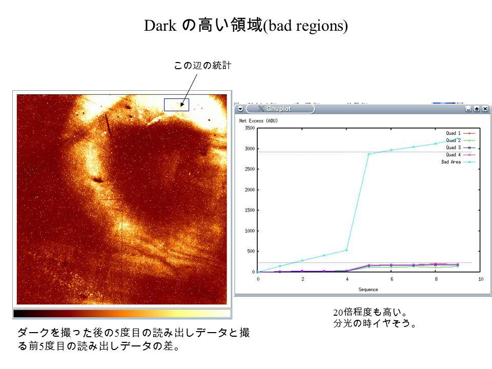 Dark の高い領域 (bad regions) ダークを撮った後の 5 度目の読み出しデータと撮 る前 5 度目の読み出しデータの差。 この辺の統計 20 倍程度も高い。 分光の時イヤそう。