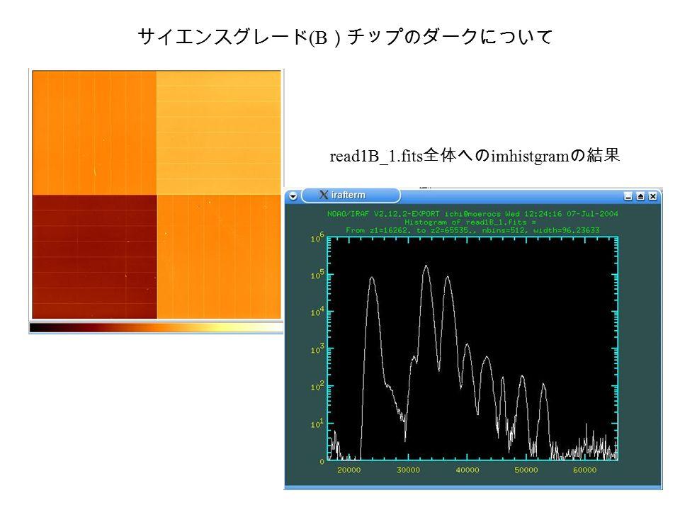 サイエンスグレード (B )チップのダークについて read1B_1.fits 全体への imhistgram の結果