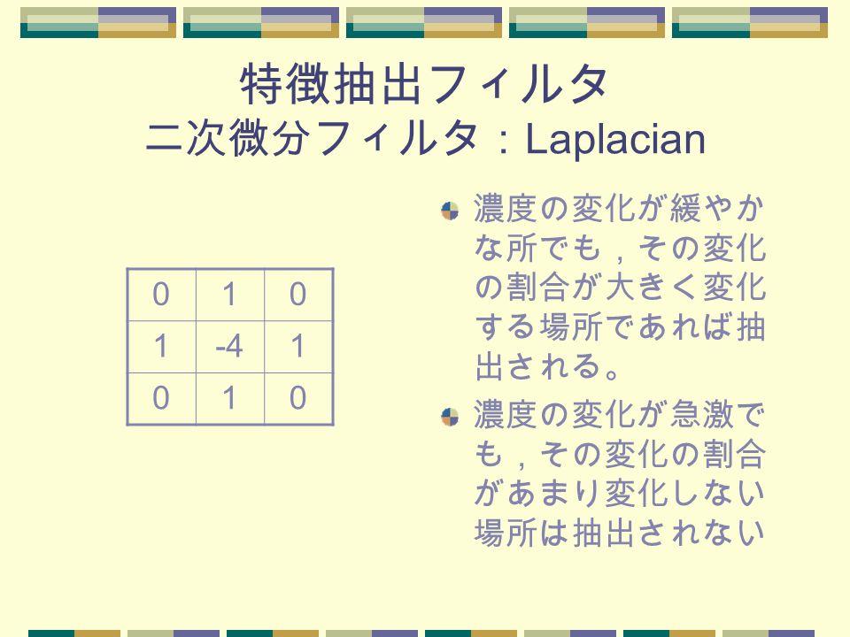 特徴抽出フィルタ 二次微分フィルタ: Laplacian 濃度の変化が緩やか な所でも,その変化 の割合が大きく変化 する場所であれば抽 出される。 濃度の変化が急激で も,その変化の割合 があまり変化しない 場所は抽出されない 010 1-41 010
