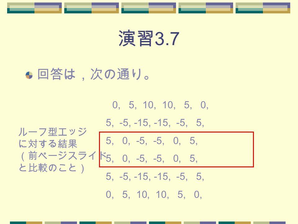 演習 3.7 回答は,次の通り。 0, 5, 10, 10, 5, 0, 5, -5, -15, -15, -5, 5, 5, 0, -5, -5, 0, 5, 5, -5, -15, -15, -5, 5, 0, 5, 10, 10, 5, 0, ルーフ型エッジ に対する結果 (前ページスライド と比較のこと)