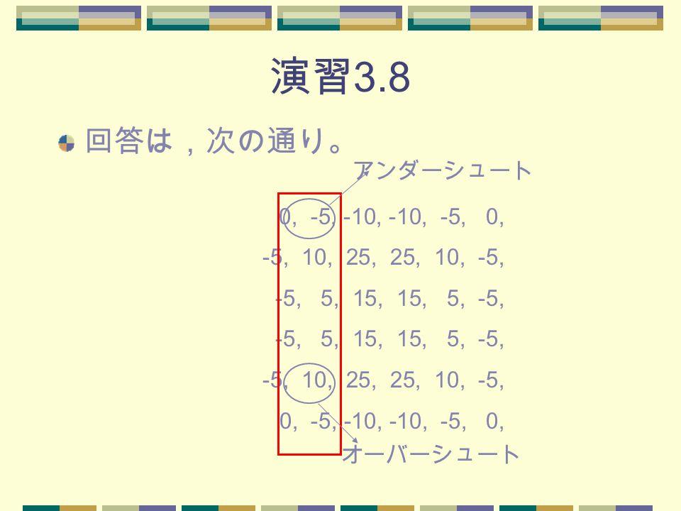 演習 3.8 回答は,次の通り。 0, -5, -10, -10, -5, 0, -5, 10, 25, 25, 10, -5, -5, 5, 15, 15, 5, -5, -5, 10, 25, 25, 10, -5, 0, -5, -10, -10, -5, 0, アンダーシュート オーバーシュート