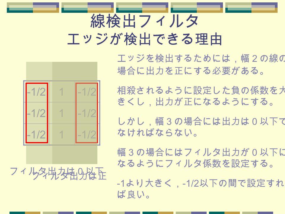 線検出フィルタ エッジが検出できる理由 -1/21 1 1 エッジを検出するためには,幅2の線の 場合に出力を正にする必要がある。 相殺されるように設定した負の係数を大 きくし,出力が正になるようにする。 しかし,幅3の場合には出力は0以下で なければならない。 幅3の場合にはフィルタ出力が0以下に なるようにフィルタ係数を設定する。 -1 より大きく, -1/2 以下の間で設定すれ ば良い。 フィルタ出力は正 フィルタ出力は0以下