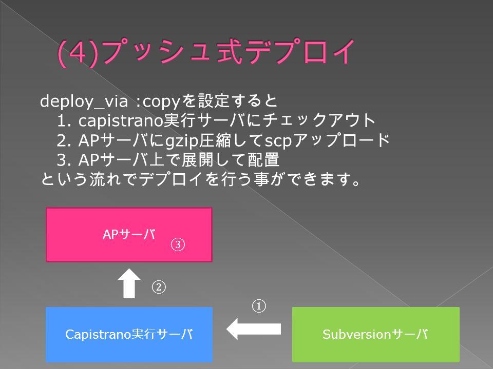 AP サーバ Capistrano 実行サーバ Subversion サーバ deploy_via :copy を設定すると 1.