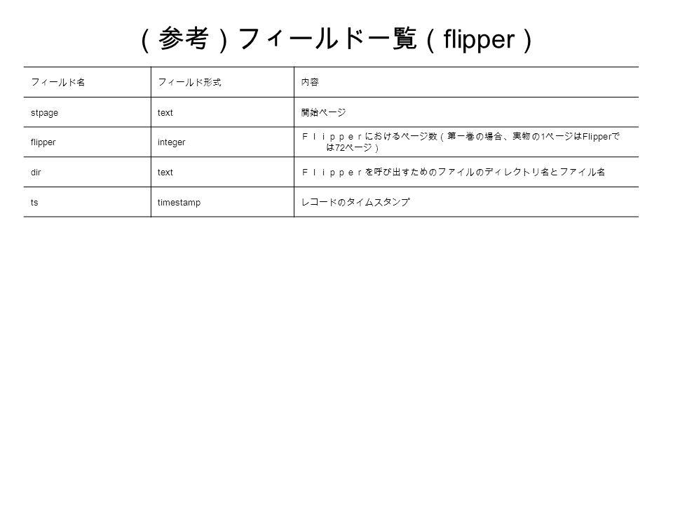 (参考)フィールド一覧( flipper ) フィールド名フィールド形式内容 stpagetext 開始ページ flipperinteger Flipperにおけるページ数(第一巻の場合、実物の 1 ページは Flipper で は 72 ページ) dirtext Flipperを呼び出すためのファイルのディレクトリ名とファイル名 tstimestamp レコードのタイムスタンプ