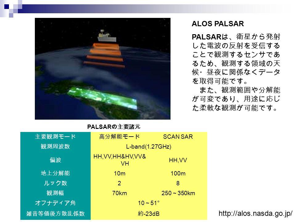 ALOS PALSAR PALSAR は、衛星から発射 した電波の反射を受信する ことで観測するセンサであ るため、観測する領域の天 候・昼夜に関係なくデータ を取得可能です。 また、観測範囲や分解能 が可変であり、用途に応じ た柔軟な観測が可能です。 PALSAR の主要諸元 主要観測モード高分解能モード SCAN SAR 観測周波数 L-band(1.27GHz) 偏波 HH,VV,HH&HV,VV& VH HH,VV 地上分解能 10m100m ルック数 28 観測幅 70km 250 ~ 350km オフナディア角 10 ~ 51° 雑音等価後方散乱係数約 -23dB http://alos.nasda.go.jp/