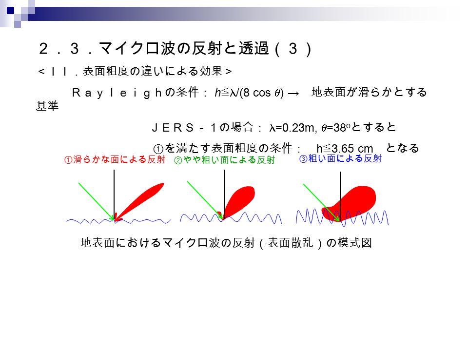 地表面におけるマイクロ波の反射(表面散乱)の模式図 ①滑らかな面による反射 ③粗い面による反射 ②やや粗い面による反射 2.3.マイクロ波の反射と透過(3) <II.表面粗度の違いによる効果> Rayleighの条件: h ≦ /(8 cos  ) → 地表面が滑らかとする 基準 JERS-1の場合: =0.23m,  =38 o とすると ①を満たす表面粗度の条件: h ≦ 3.65 cm となる