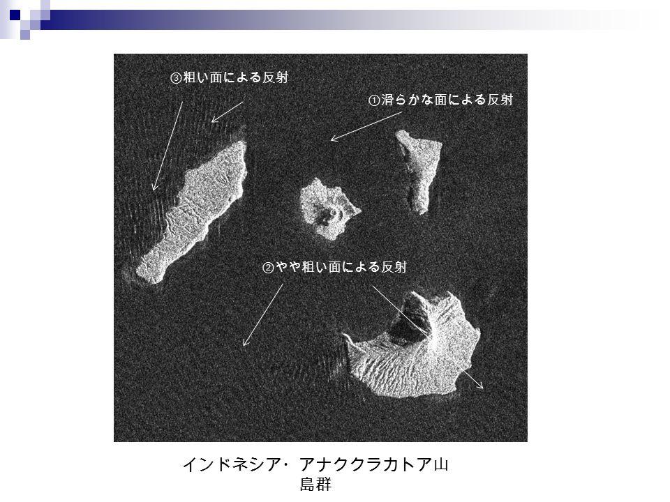 インドネシア・アナククラカトア山 島群 ①滑らかな面による反射 ③粗い面による反射 ②やや粗い面による反射