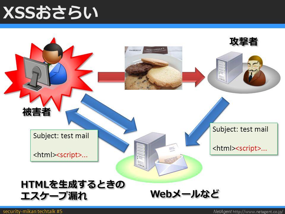 NetAgent http://www.netagent.co.jp/ security-mikan techtalk #5 XSSおさらい Subject: test mail...