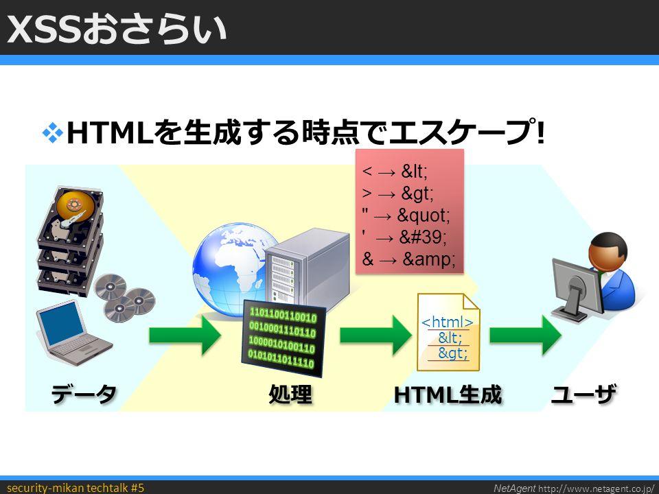 NetAgent http://www.netagent.co.jp/ security-mikan techtalk #5  HTMLを生成する時点でエスケープ.