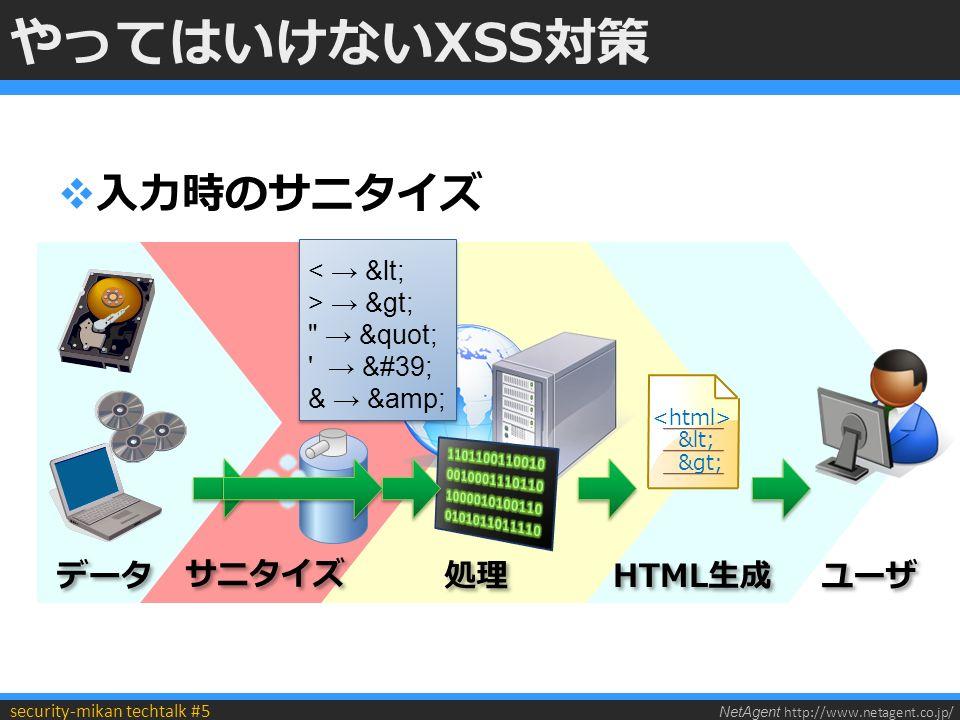 NetAgent http://www.netagent.co.jp/ security-mikan techtalk #5  入力時のサニタイズ やってはいけないXSS対策 < > 処理 ユーザ HTML生成 データ < → < > → > → → &#39; & → & < → < > → > → → &#39; & → & サニタイズ