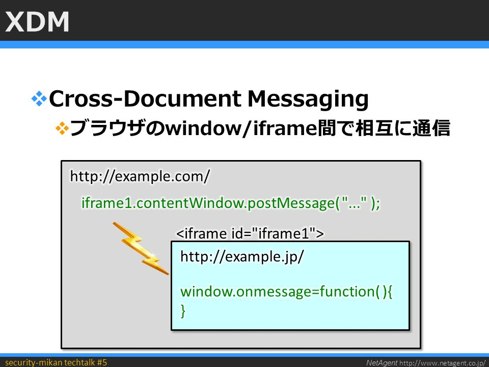 NetAgent http://www.netagent.co.jp/ security-mikan techtalk #5 XDM  Cross-Document Messaging  ブラウザのwindow/iframe間で相互に通信