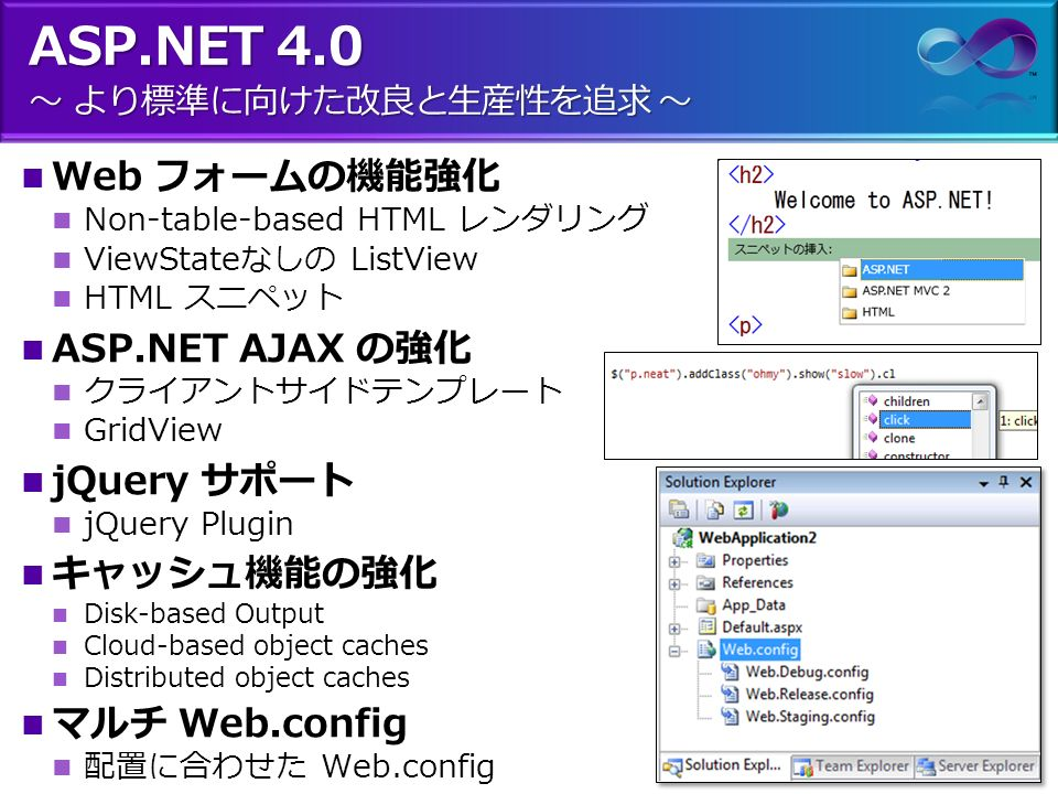 ASP.NET 4.0 ~ より標準に向けた改良と生産性を追求 ~ Web フォームの機能強化 Non-table-based HTML レンダリング ViewStateなしの ListView HTML スニペット ASP.NET AJAX の強化 クライアントサイドテンプレート GridView jQuery サポート jQuery Plugin キャッシュ機能の強化 Disk-based Output Cloud-based object caches Distributed object caches マルチ Web.config 配置に合わせた Web.config
