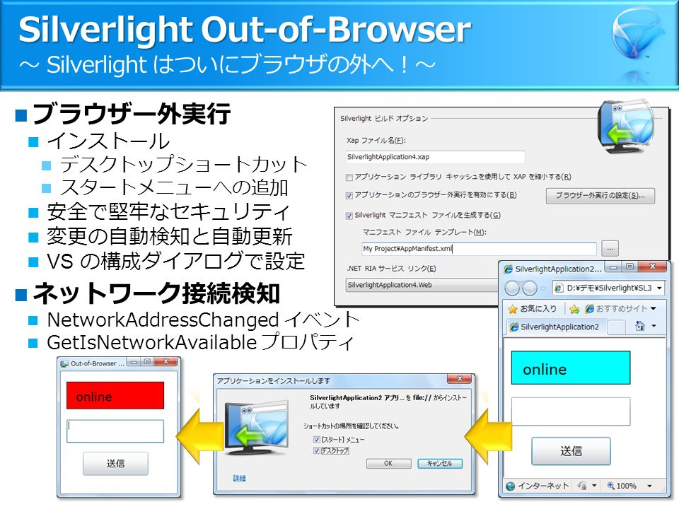 Silverlight Out-of-Browser Silverlight Out-of-Browser ~ Silverlight はついにブラウザの外へ!~ ブラウザー外実行 インストール デスクトップショートカット スタートメニューへの追加 安全で堅牢なセキュリティ 変更の自動検知と自動更新 VS の構成ダイアログで設定 ネットワーク接続検知 NetworkAddressChanged イベント GetIsNetworkAvailable プロパティ