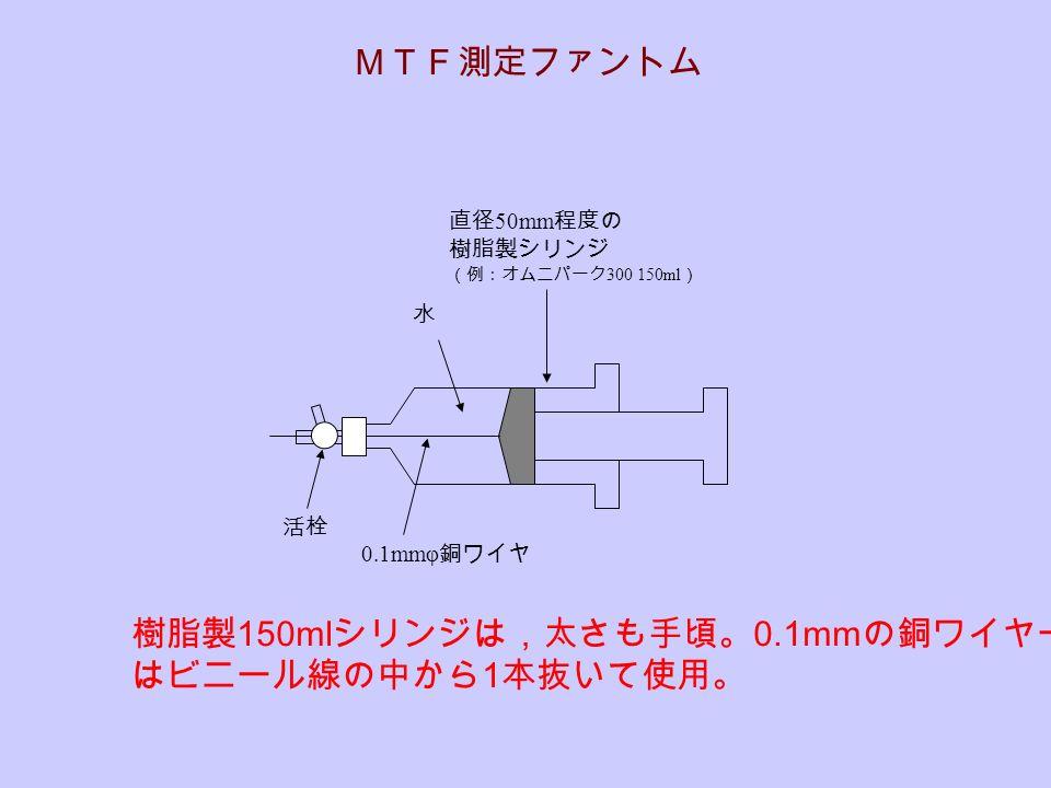 水 0.1mmφ 銅ワイヤ 直径 50mm 程度の 樹脂製シリンジ (例:オムニパーク 300 150ml ) 活栓 MTF測定ファントム 樹脂製 150ml シリンジは,太さも手頃。 0.1mm の銅ワイヤー はビニール線の中から 1 本抜いて使用。