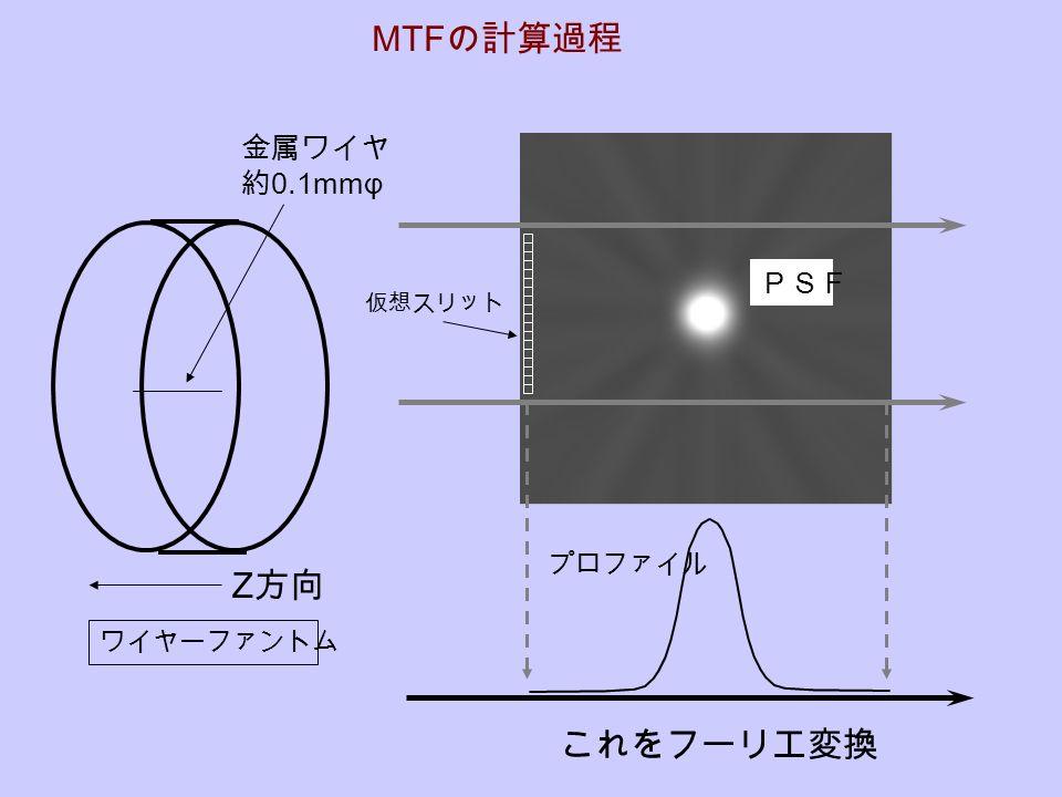 プロファイル 仮想スリット PSF Z 方向 金属ワイヤ 約 0.1mmφ ワイヤーファントム MTF の計算過程 これをフーリエ変換