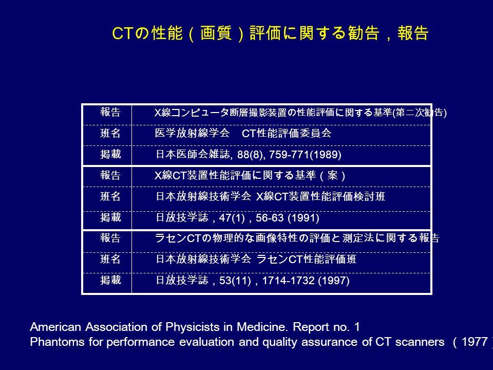 報告 X 線コンピュータ断層撮影装置の性能評価に関する基準 ( 第二次勧告 ) 班名 医学放射線学会 CT 性能評価委員会 掲載 日本医師会雑誌, 88(8), 759 ‐ 771(1989) 報告 X 線 CT 装置性能評価に関する基準(案) 班名 日本放射線技術学会 X 線 CT 装置性能評価検討班 掲載 日放技学誌, 47(1) , 56-63 (1991) 報告 ラセン CT の物理的な画像特性の評価と測定法に関する報告 班名 日本放射線技術学会 ラセン CT 性能評価班 掲載 日放技学誌, 53(11) , 1714-1732 (1997) CT の性能(画質)評価に関する勧告,報告 American Association of Physicists in Medicine.