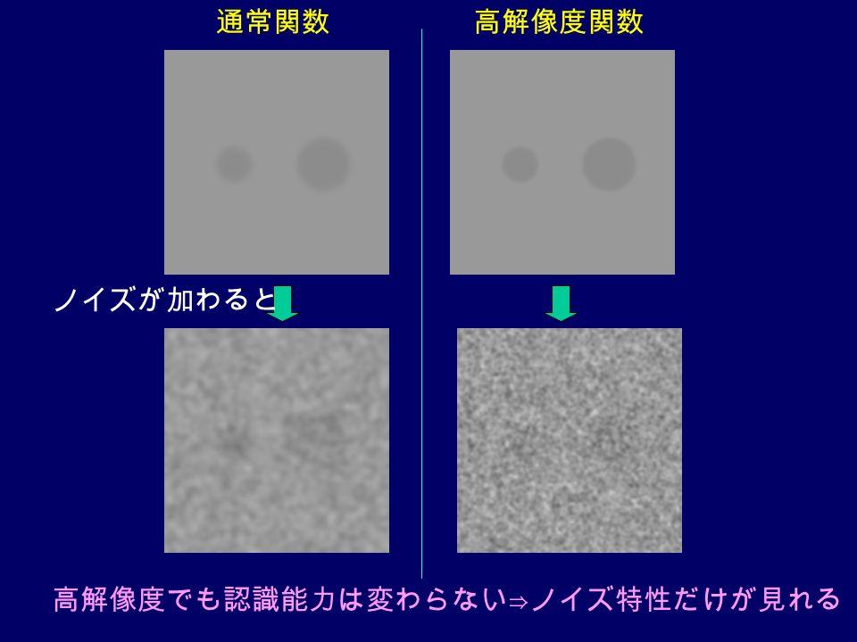 通常関数高解像度関数 ノイズが加わると 高解像度でも認識能力は変わらない⇒ノイズ特性だけが見れる