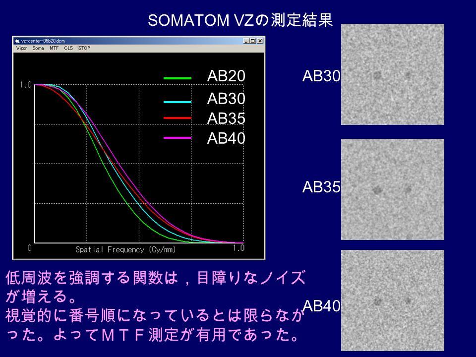 AB20 AB30 AB35 AB40 SOMATOM VZ の測定結果 AB30 AB35 AB40 低周波を強調する関数は,目障りなノイズ が増える。 視覚的に番号順になっているとは限らなか った。よってMTF測定が有用であった。