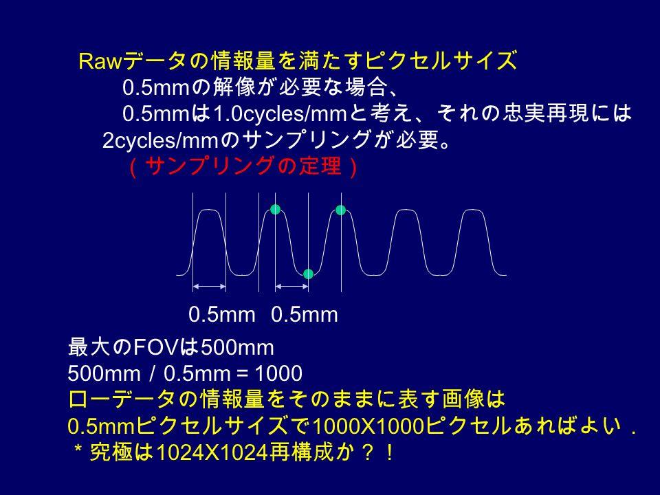 Raw データの情報量を満たすピクセルサイズ 0.5mm の解像が必要な場合、 0.5mm は 1.0cycles/mm と考え、それの忠実再現には 2cycles/mm のサンプリングが必要。 (サンプリングの定理) 最大の FOV は 500mm 500mm / 0.5mm = 1000 ローデータの情報量をそのままに表す画像は 0.5mm ピクセルサイズで 1000X1000 ピクセルあればよい. *究極は 1024X1024 再構成か?! 0.5mm