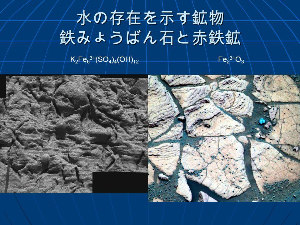 水の存在を示す鉱物 鉄みょうばん石と赤鉄鉱 K 2 Fe 6 3+ (SO 4 ) 4 (OH) 12 Fe 2 3+ O 3