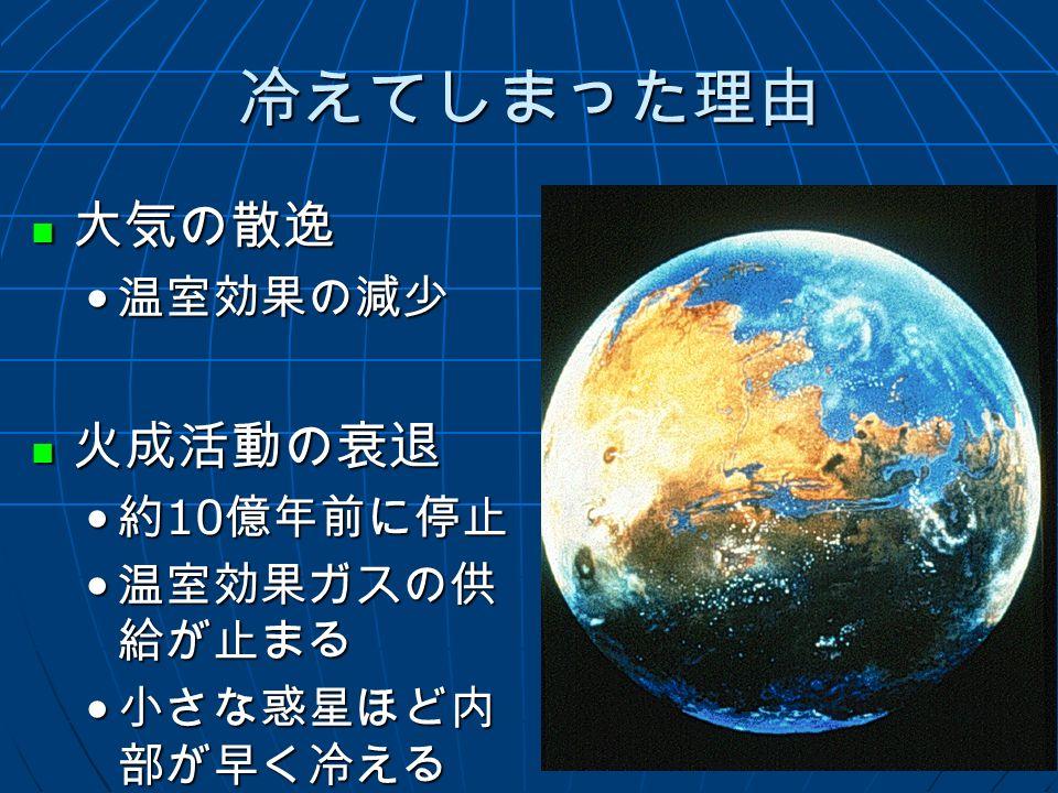 冷えてしまった理由 大気の散逸 大気の散逸 温室効果の減少 温室効果の減少 火成活動の衰退 火成活動の衰退 約 10 億年前に停止 約 10 億年前に停止 温室効果ガスの供 給が止まる 温室効果ガスの供 給が止まる 小さな惑星ほど内 部が早く冷える 小さな惑星ほど内 部が早く冷える