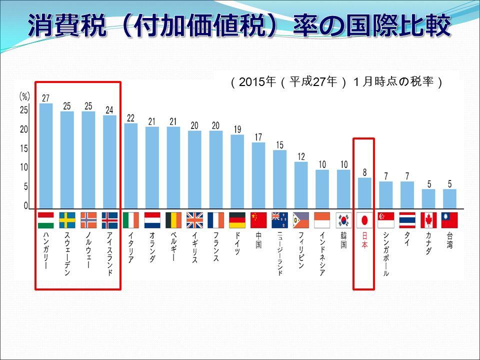 ( 2015 年(平成 27 年)1月時点の税率)