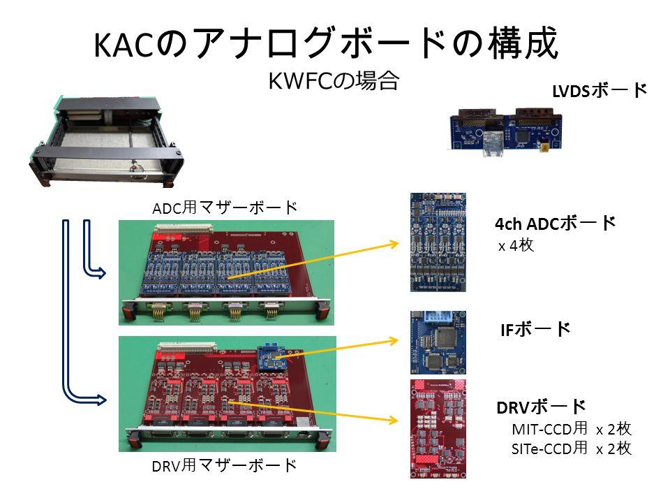 ADC 用マザーボード DRV 用マザーボード 4ch ADC ボード x 4 枚 DRV ボード MIT-CCD 用 x 2 枚 SITe-CCD 用 x 2 枚 KWFC の場合 LVDS ボード IF ボード KAC のアナログボードの構成