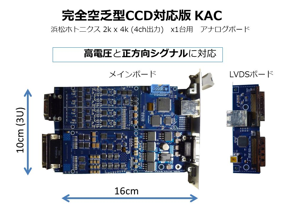 完全空乏型 CCD 対応版 KAC 16cm 10cm (3U) 浜松ホトニクス 2k x 4k (4ch 出力 ) x1 台用 アナログボード メインボード LVDS ボード 高電圧と正方向シグナルに対応